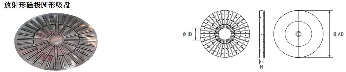 放射形圆形吸盘