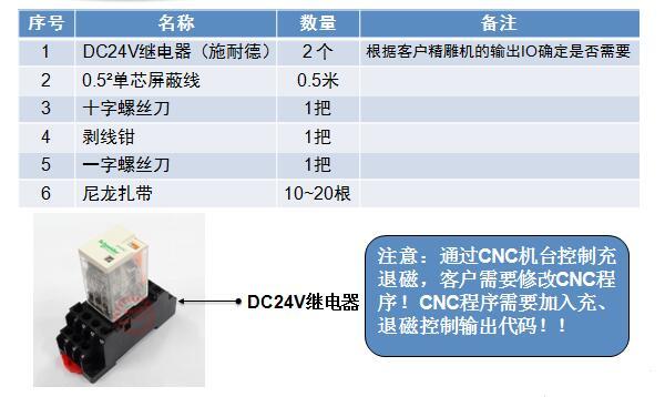 电永磁吸盘 PLC接线所需物料